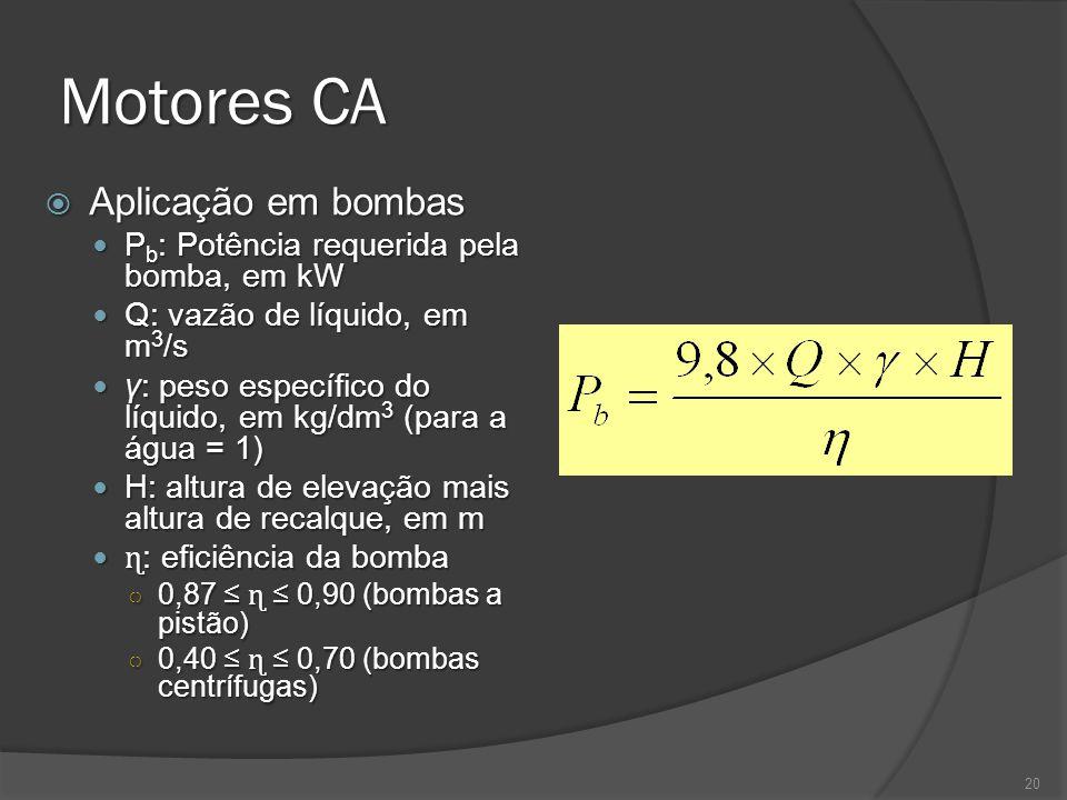 Motores CA Aplicação em bombas