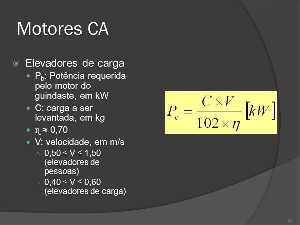 Motores CA Elevadores de carga