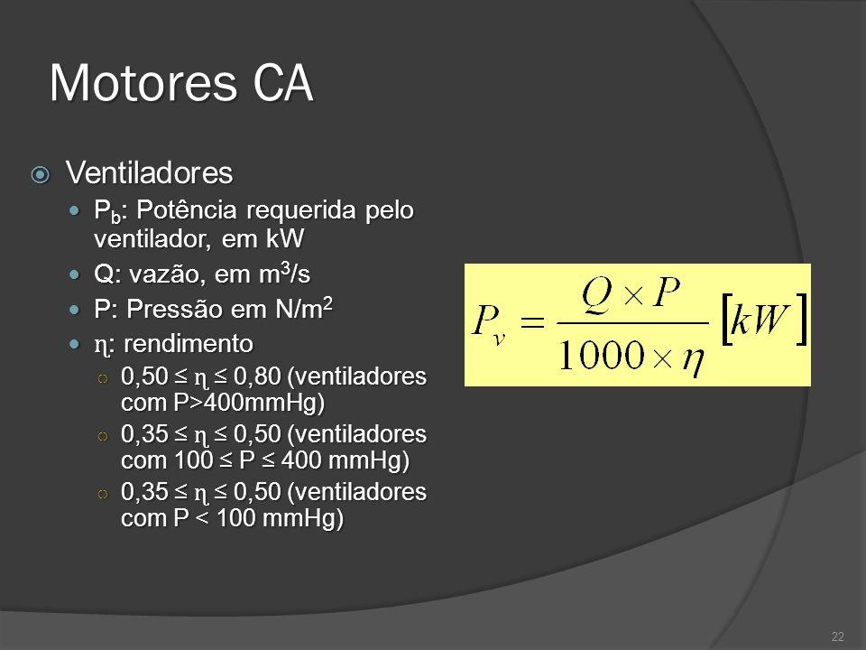 Motores CA Ventiladores Pb: Potência requerida pelo ventilador, em kW