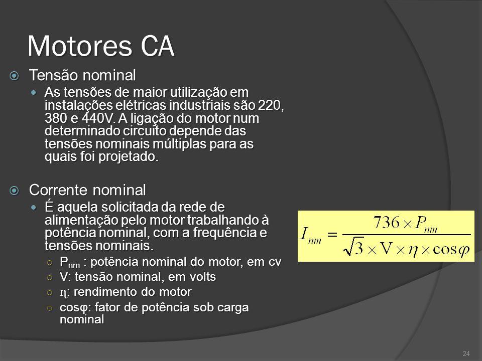 Motores CA Tensão nominal Corrente nominal