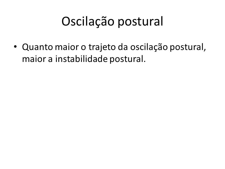 Oscilação postural Quanto maior o trajeto da oscilação postural, maior a instabilidade postural.