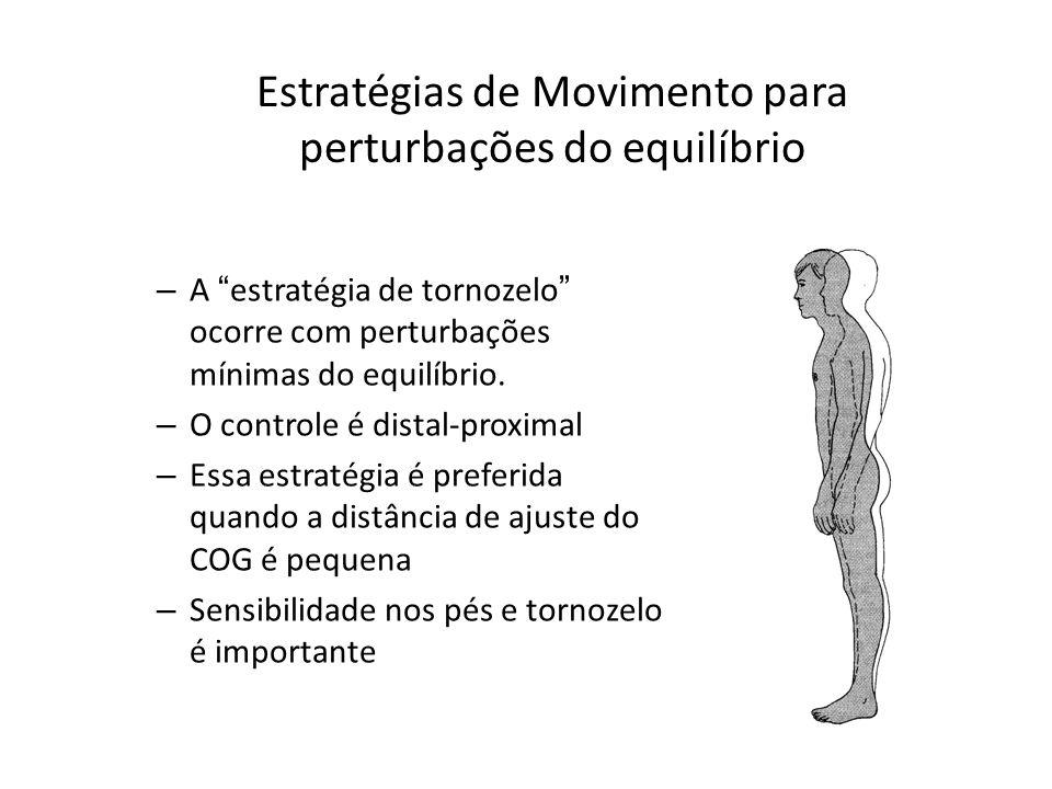 Estratégias de Movimento para perturbações do equilíbrio