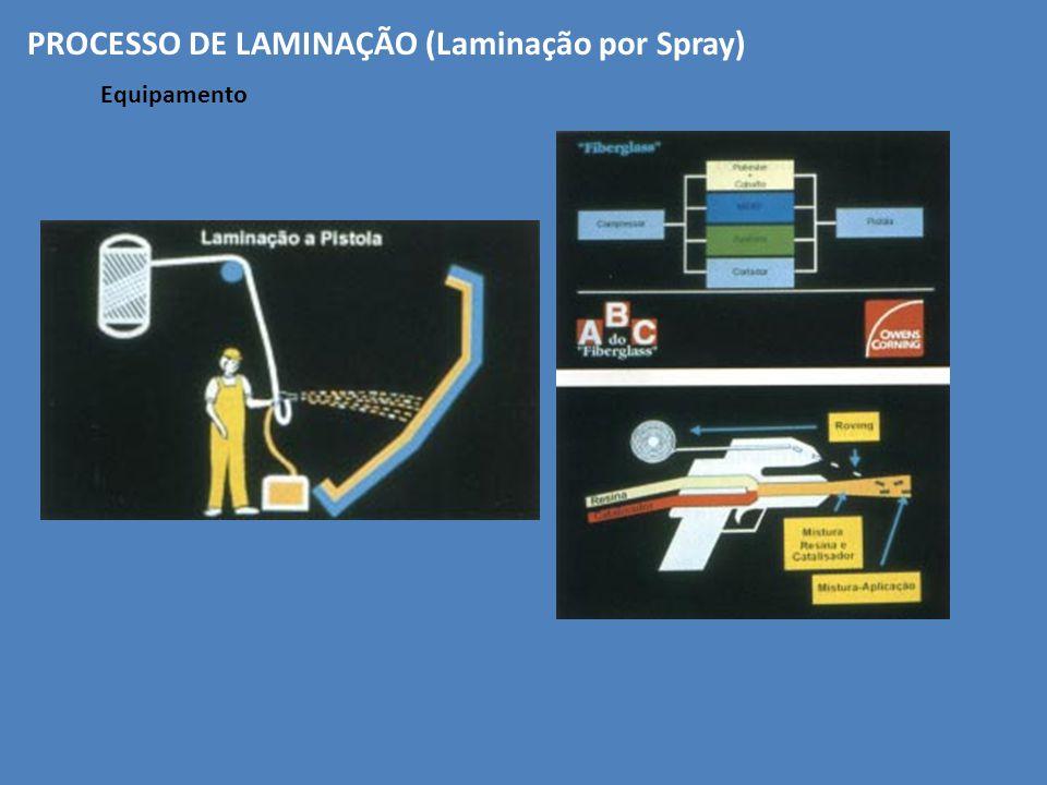 PROCESSO DE LAMINAÇÃO (Laminação por Spray)