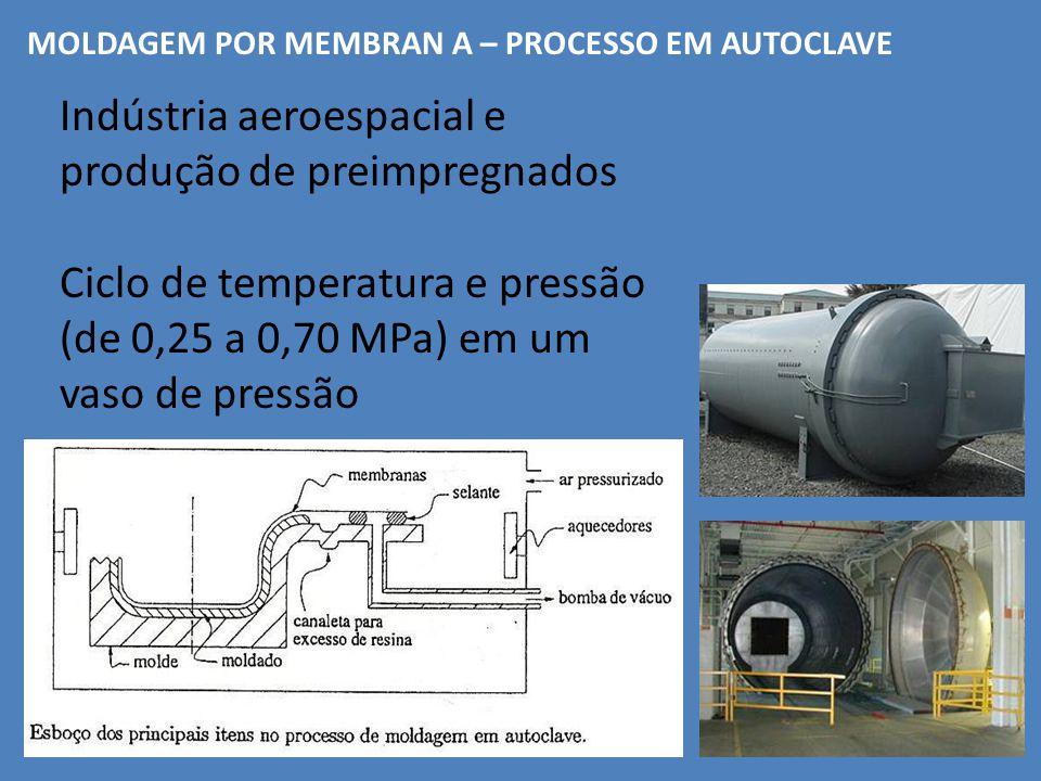 Indústria aeroespacial e produção de preimpregnados