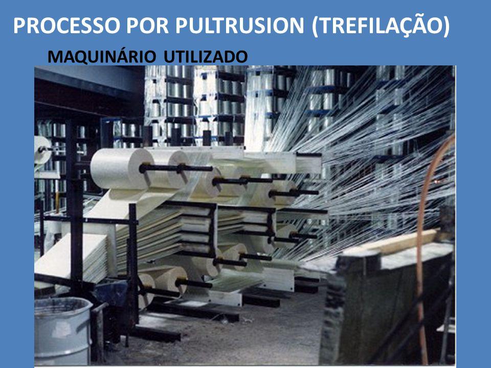 PROCESSO POR PULTRUSION (TREFILAÇÃO)