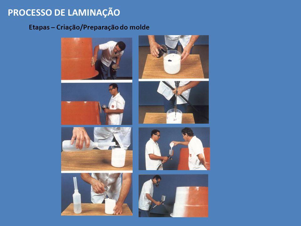PROCESSO DE LAMINAÇÃO Etapas – Criação/Preparação do molde