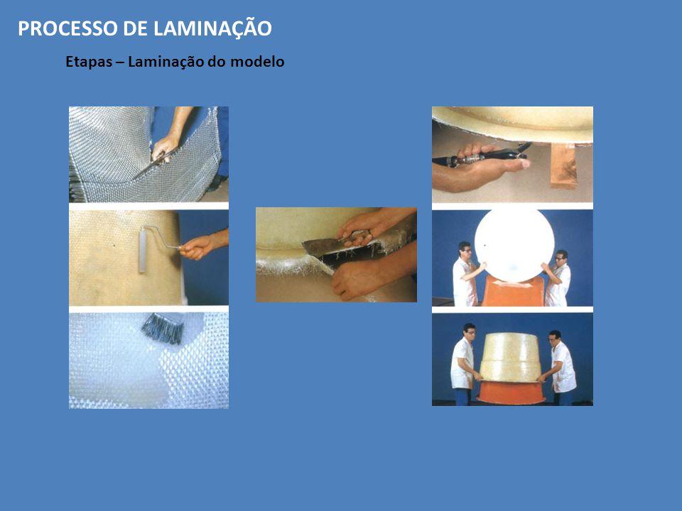 PROCESSO DE LAMINAÇÃO Etapas – Laminação do modelo