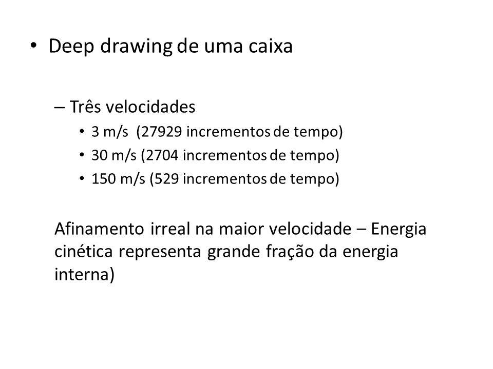 Deep drawing de uma caixa