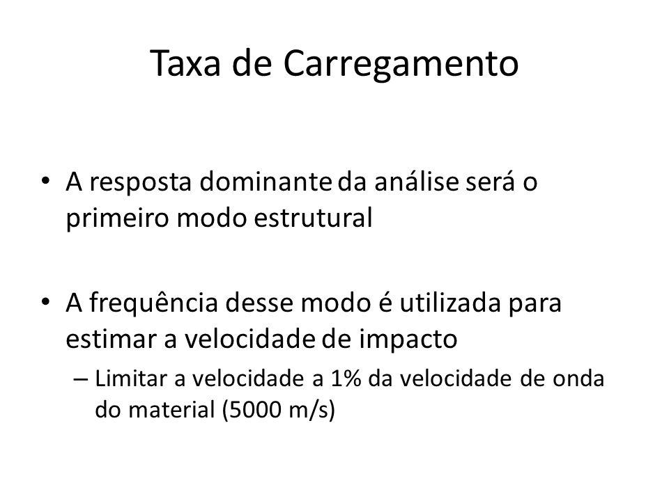 Taxa de Carregamento A resposta dominante da análise será o primeiro modo estrutural.