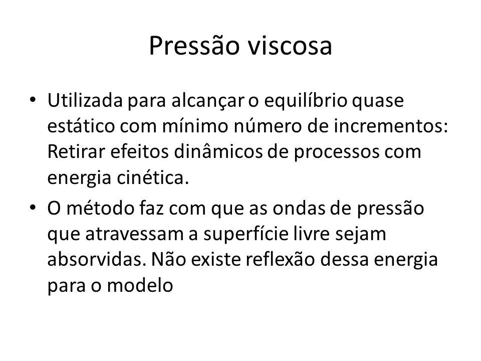 Pressão viscosa