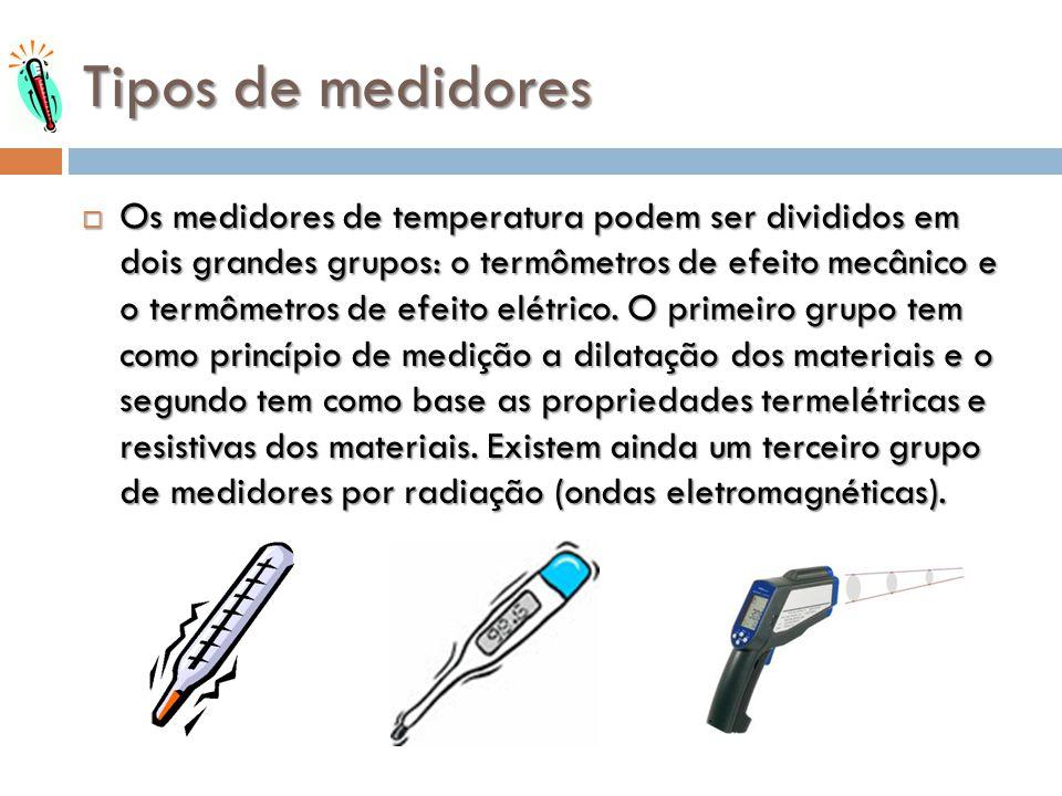 Tipos de medidores