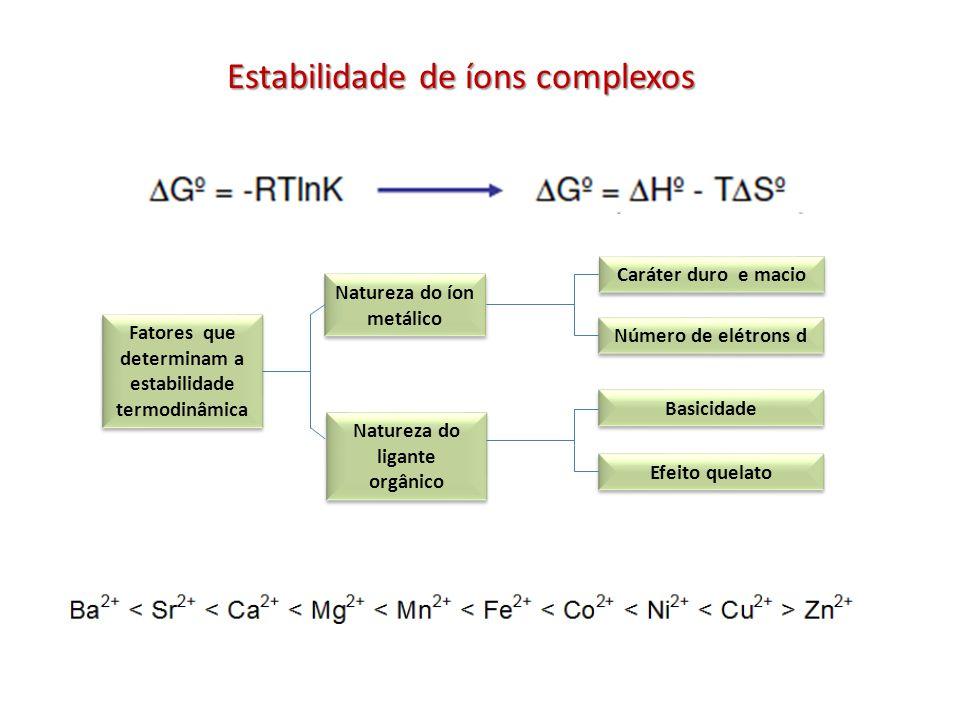 Estabilidade de íons complexos