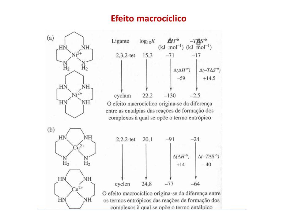 Efeito macrocíclico