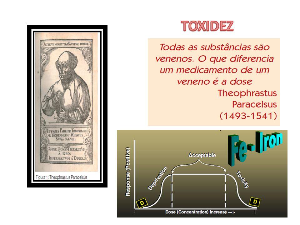 TOXIDEZ