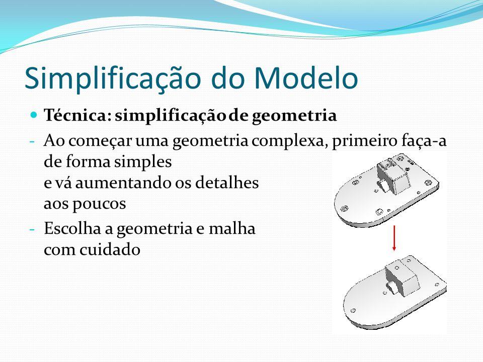 Simplificação do Modelo