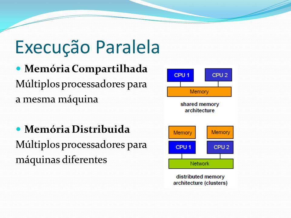 Execução Paralela Memória Compartilhada Múltiplos processadores para