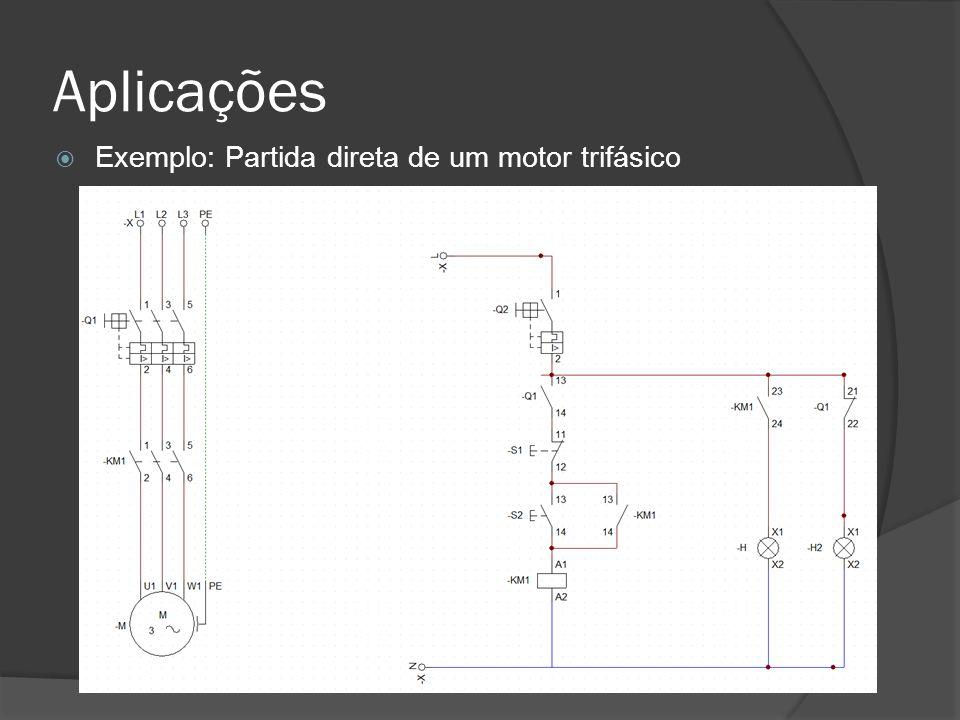 Aplicações Exemplo: Partida direta de um motor trifásico