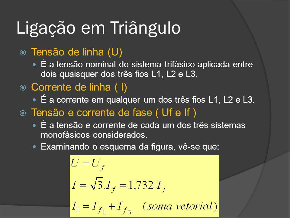 Ligação em Triângulo Tensão de linha (U) Corrente de linha ( I)