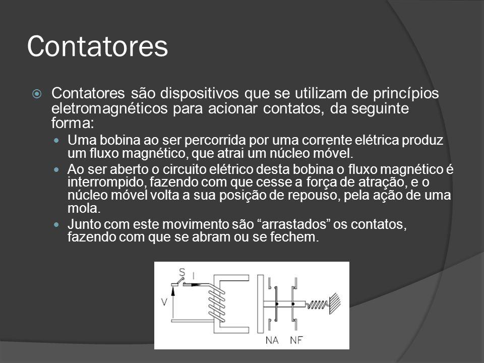 Contatores Contatores são dispositivos que se utilizam de princípios eletromagnéticos para acionar contatos, da seguinte forma: