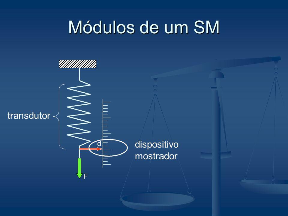 Módulos de um SM F transdutor d dispositivo mostrador
