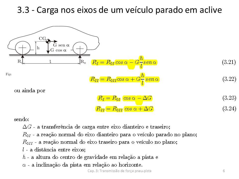 3.3 - Carga nos eixos de um veículo parado em aclive