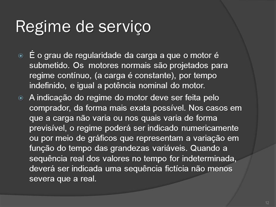 Regime de serviço