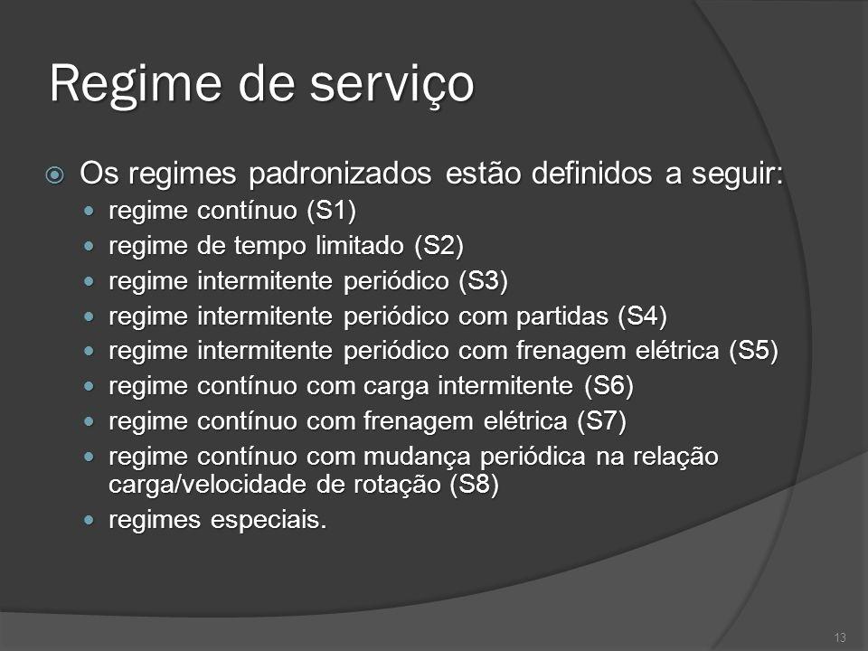Regime de serviço Os regimes padronizados estão definidos a seguir: