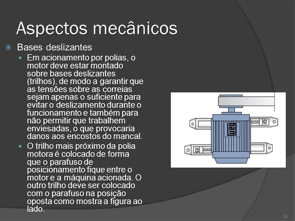 Aspectos mecânicos Bases deslizantes