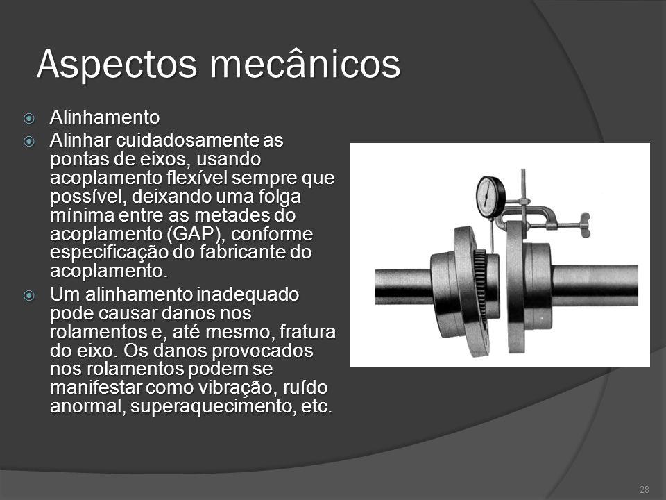 Aspectos mecânicos Alinhamento
