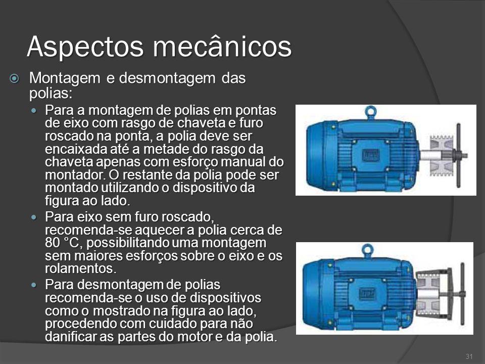 Aspectos mecânicos Montagem e desmontagem das polias: