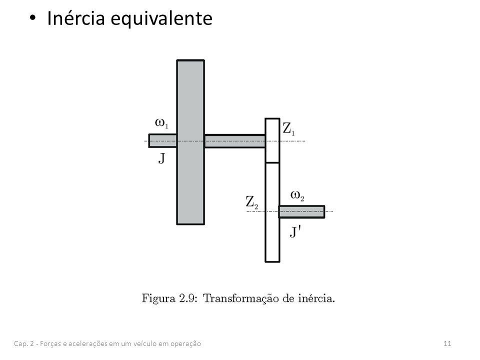 Inércia equivalente Cap. 2 - Forças e acelerações em um veículo em operação
