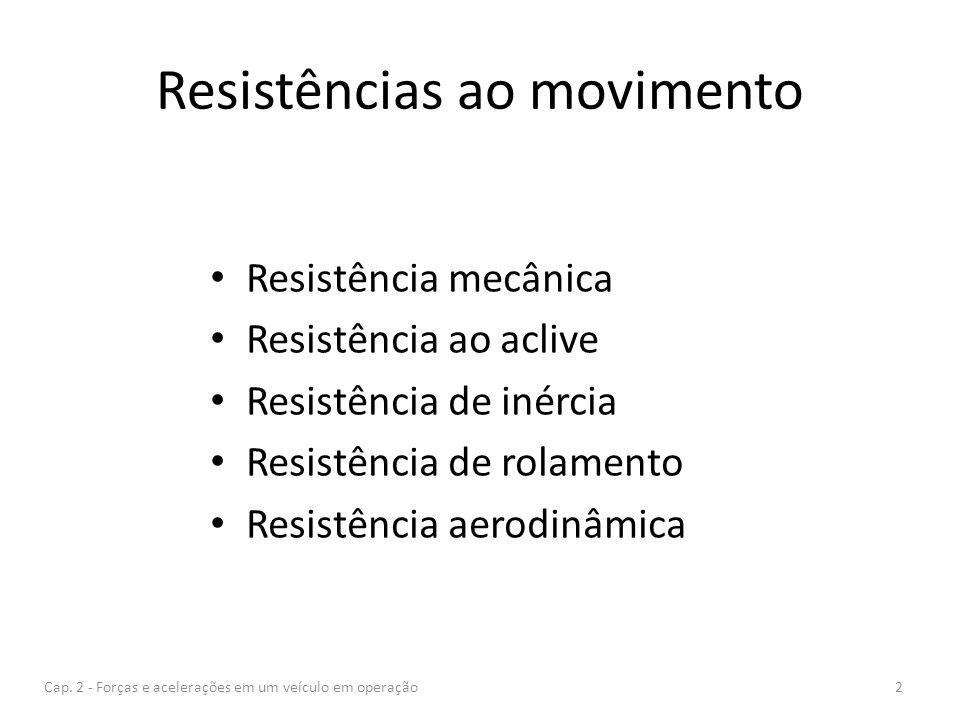 Resistências ao movimento