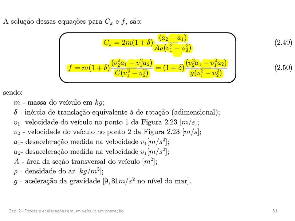 Cap. 2 - Forças e acelerações em um veículo em operação