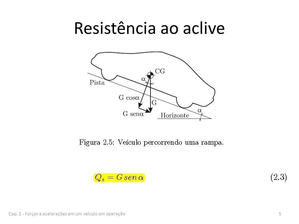 Resistência ao aclive Cap. 2 - Forças e acelerações em um veículo em operação