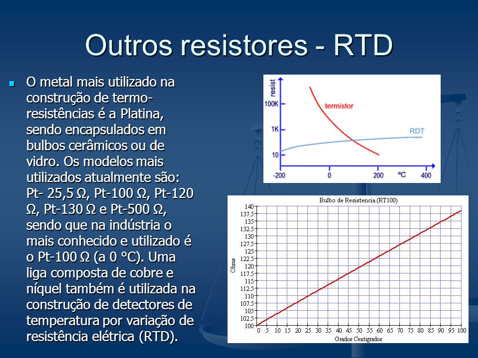 Outros resistores - RTD