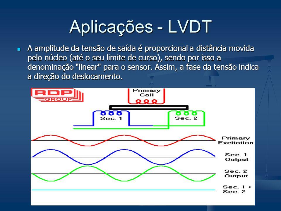 Aplicações - LVDT