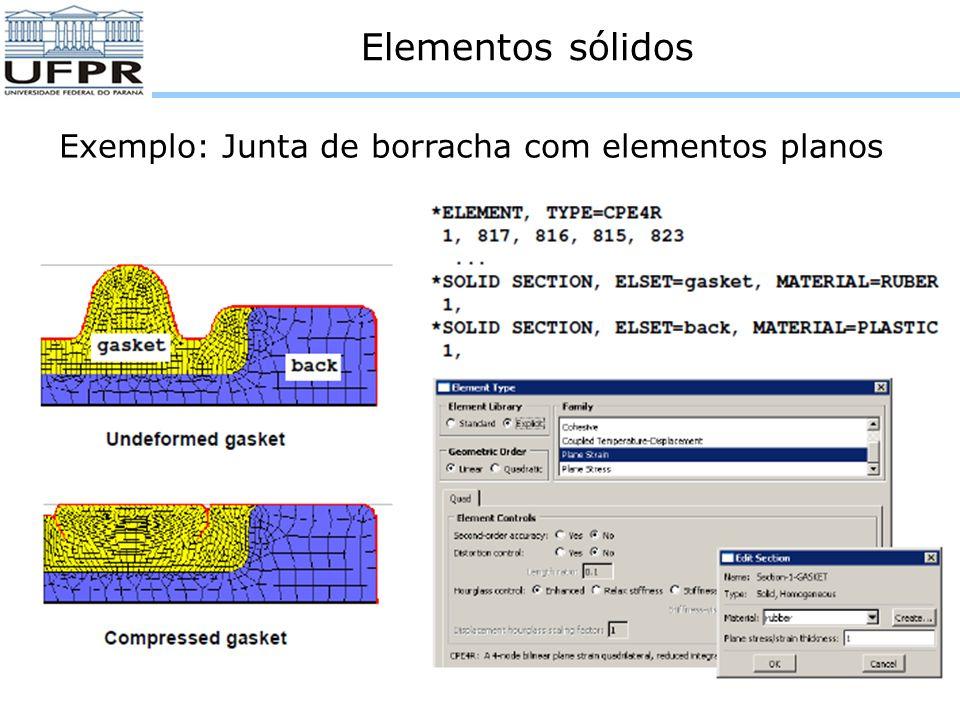 Elementos sólidos Exemplo: Junta de borracha com elementos planos