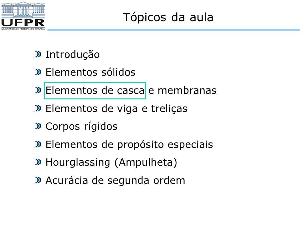 Tópicos da aula Introdução Elementos sólidos