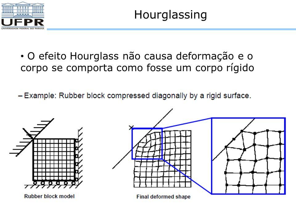 Hourglassing O efeito Hourglass não causa deformação e o corpo se comporta como fosse um corpo rígido.