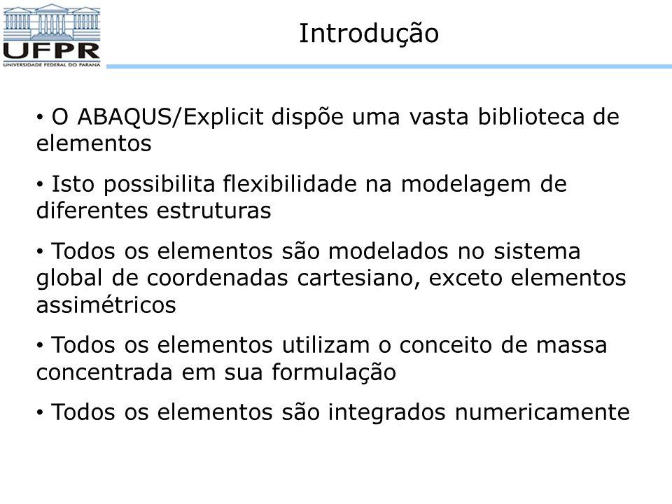 Introdução O ABAQUS/Explicit dispõe uma vasta biblioteca de elementos