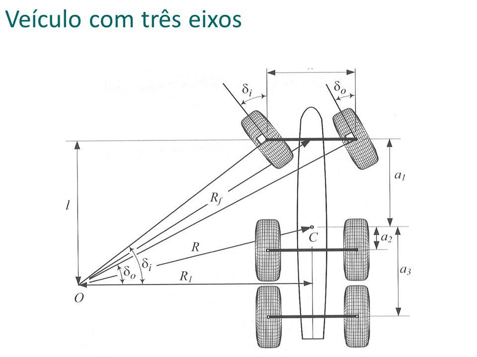 Veículo com três eixos