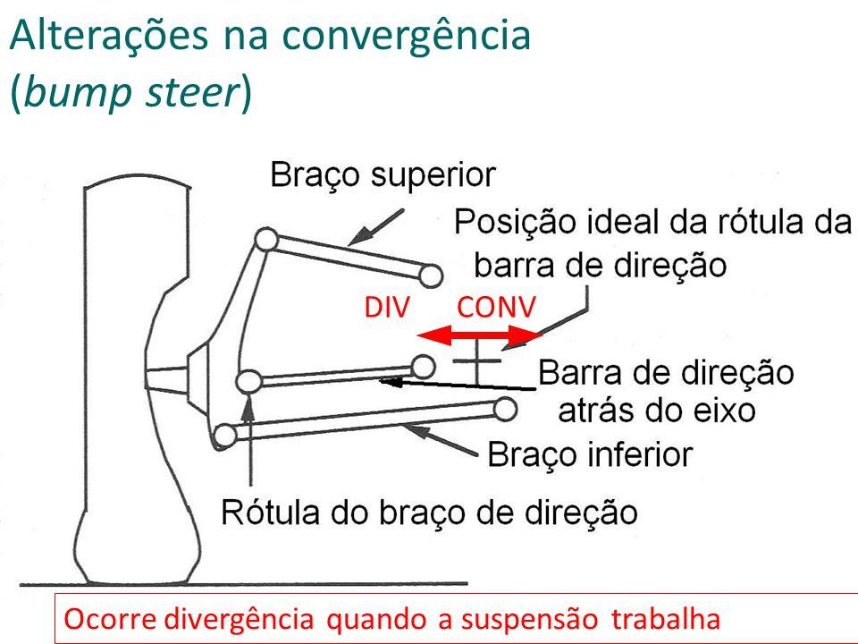Alterações na convergência (bump steer)