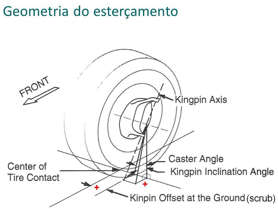 Geometria do esterçamento