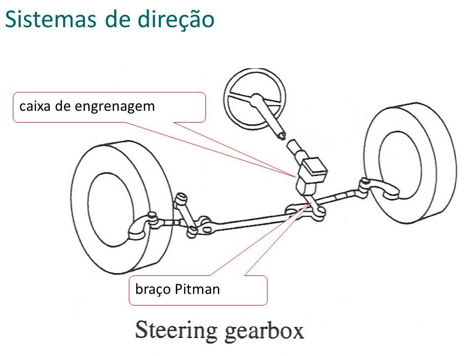 Sistemas de direção caixa de engrenagem braço Pitman