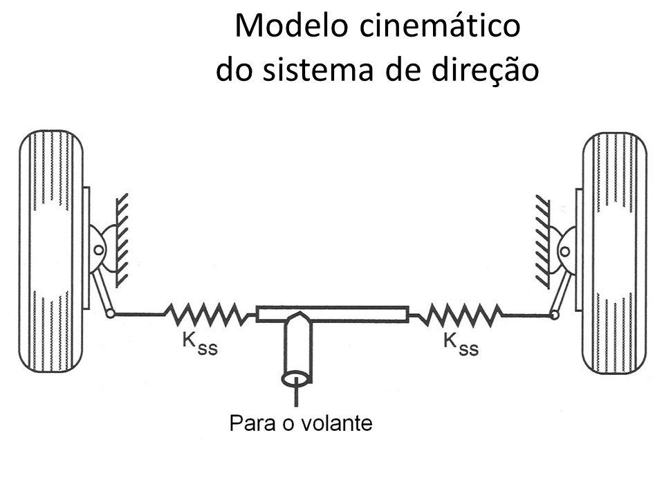 Modelo cinemático do sistema de direção