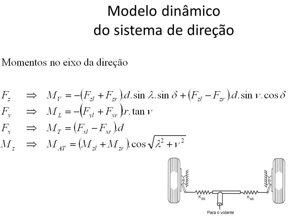Modelo dinâmico do sistema de direção