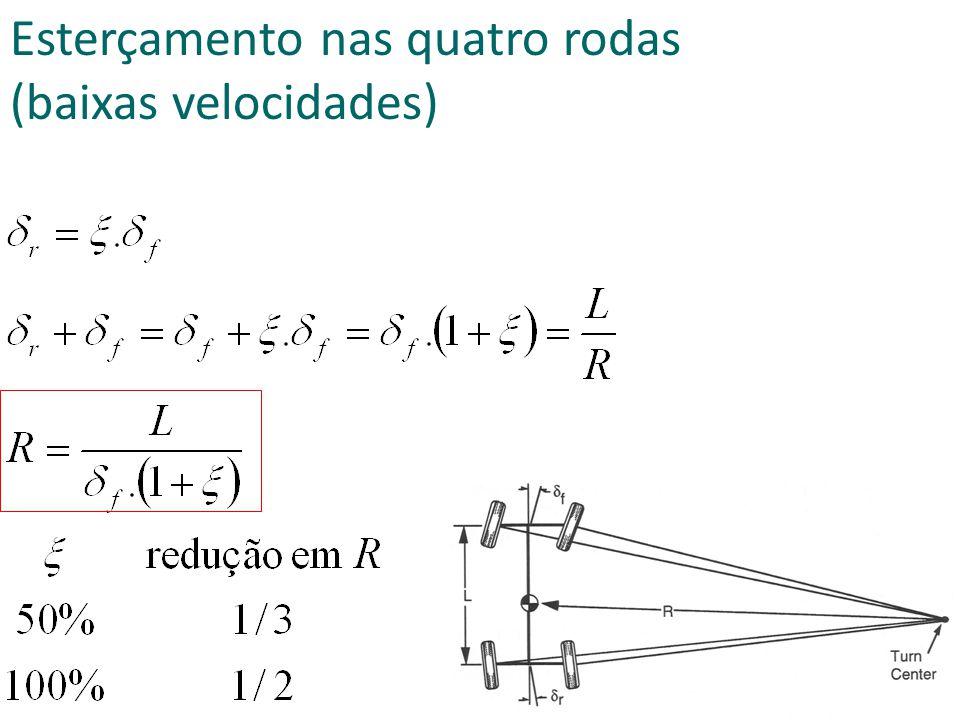 Esterçamento nas quatro rodas (baixas velocidades)