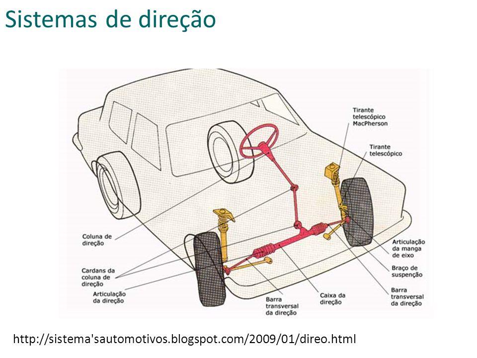 Sistemas de direção http://sistema sautomotivos.blogspot.com/2009/01/direo.html