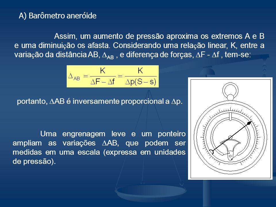 portanto, AB é inversamente proporcional a p.
