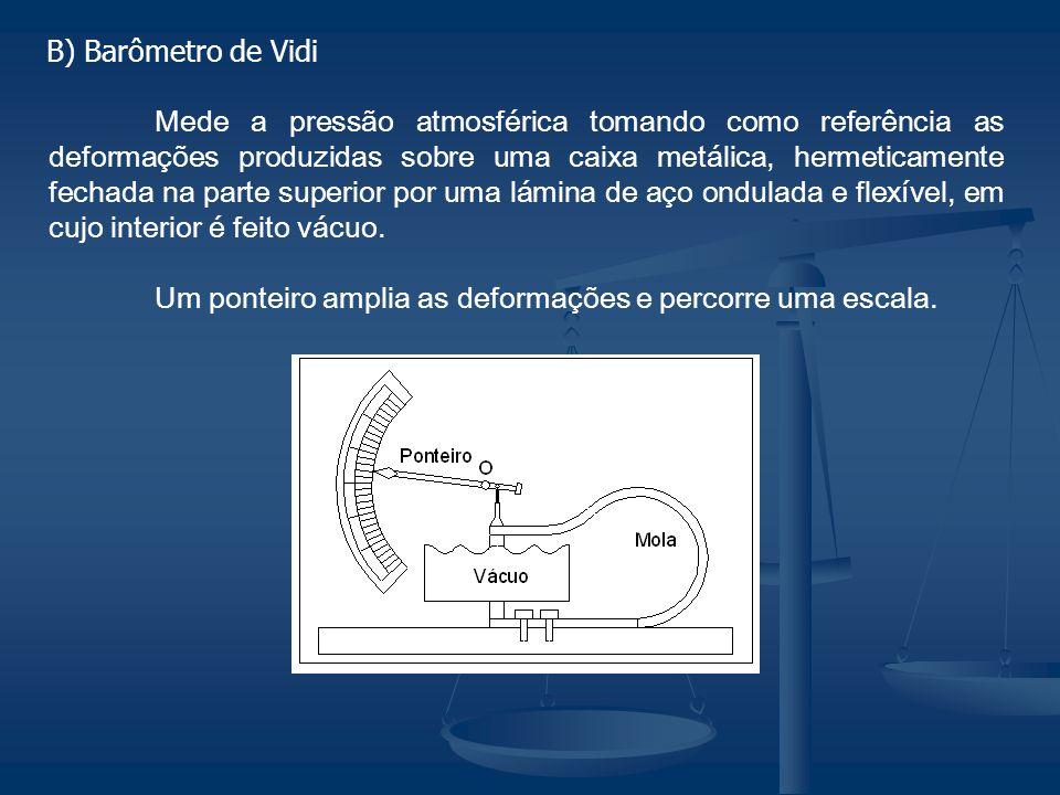 B) Barômetro de Vidi